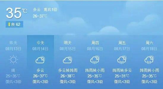 好用的天气预报app