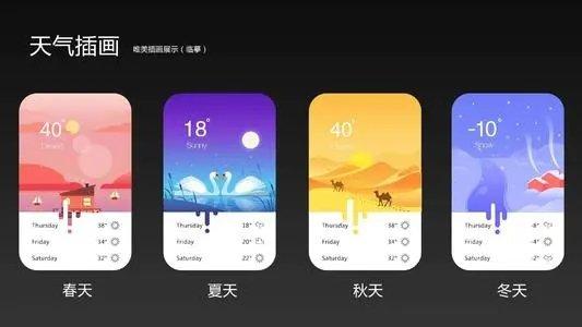 天气软件排行榜